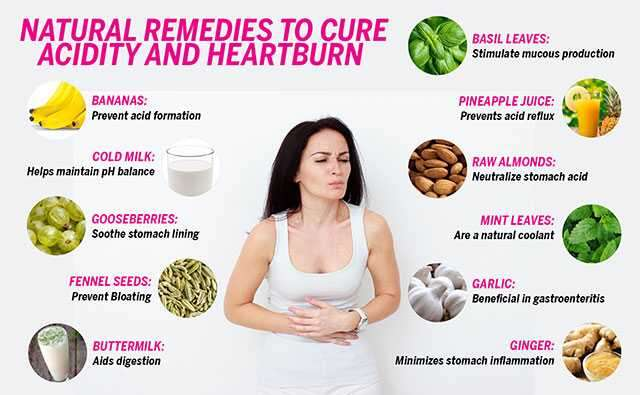 Home Remedies for Acidity and Gas Problems